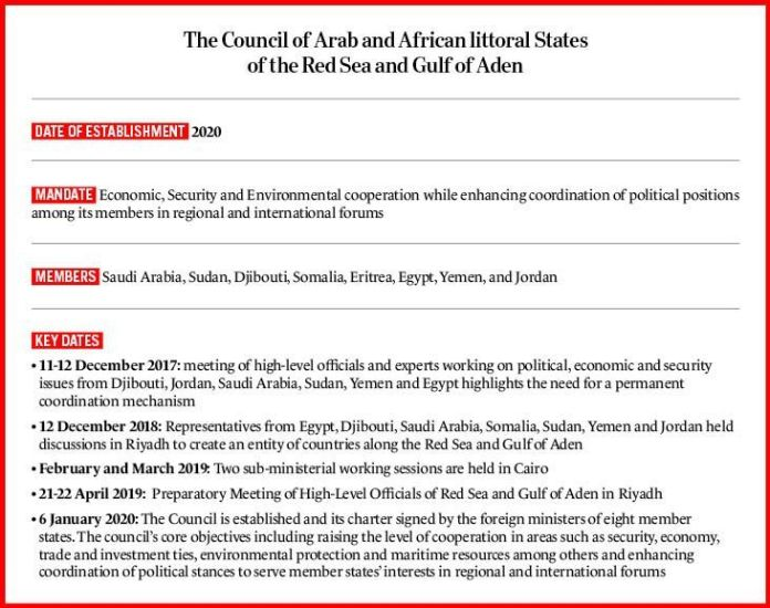 the Council of Arab and African Littoral States of the Red Sea and Gulf of Aden
