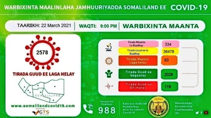 President Takes First Jab As Somaliland Starts COVID-19 Vaccine