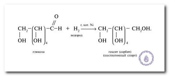 Подсластитель Сорбит польза и вред сахарозаменителя