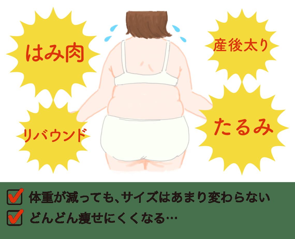 体重が減っても、サイズはあまり変わらない・どんどん痩せにくくなる・・・