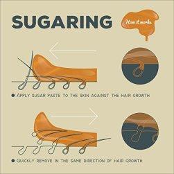 Sugaring-Instructions