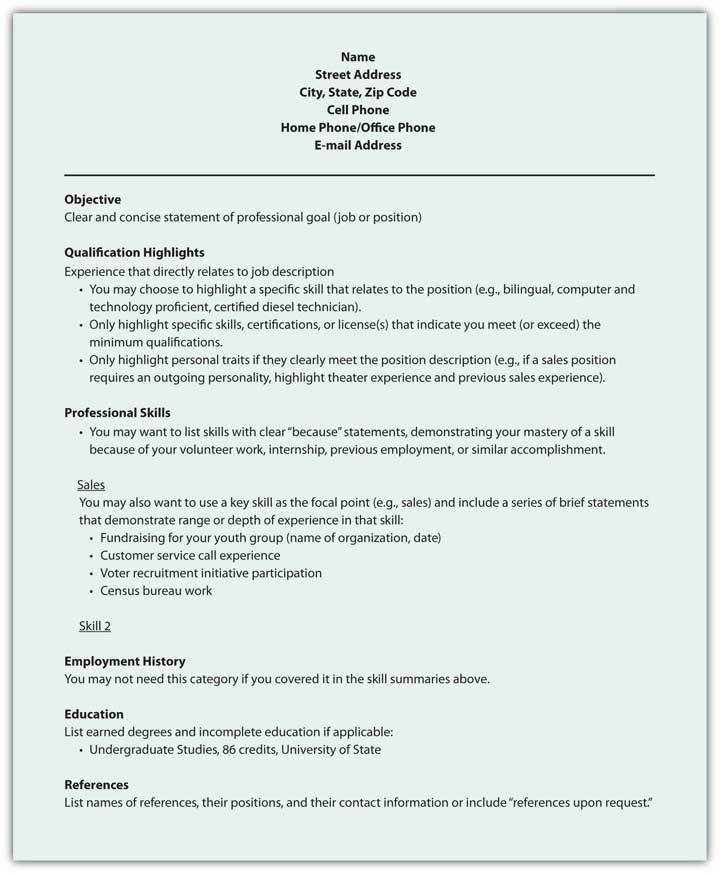 skill based skills summary examples