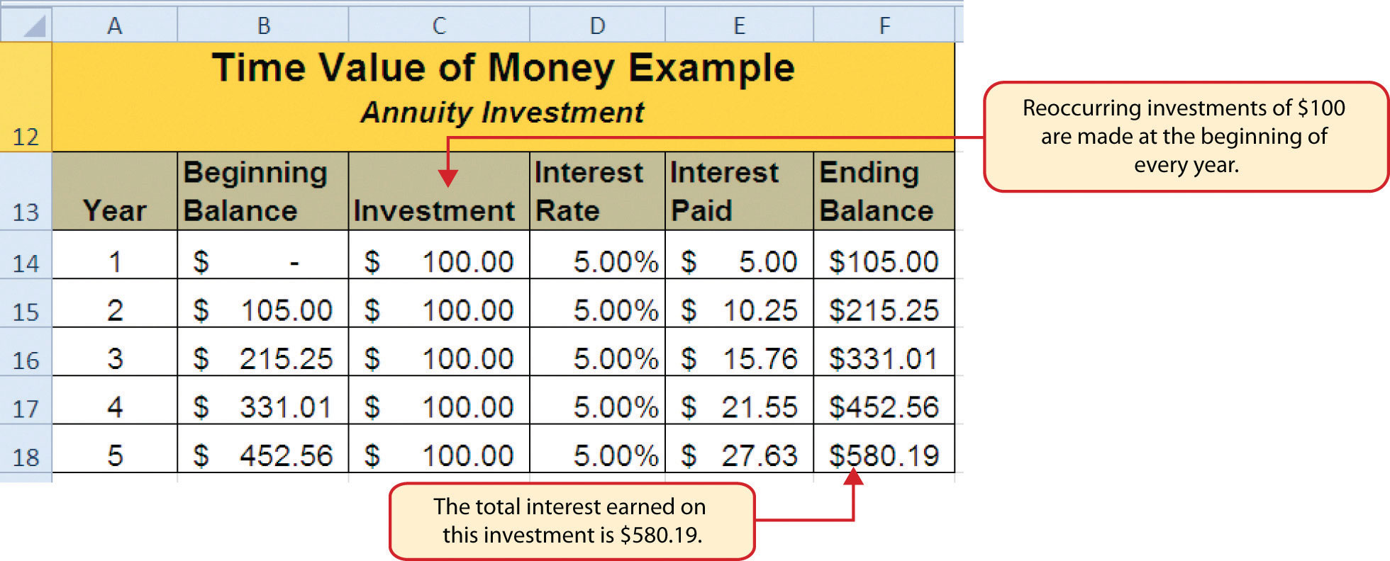 Functions For Personal Finance