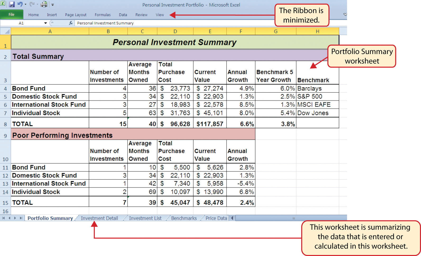 Personal Finance Management Excel Sheet