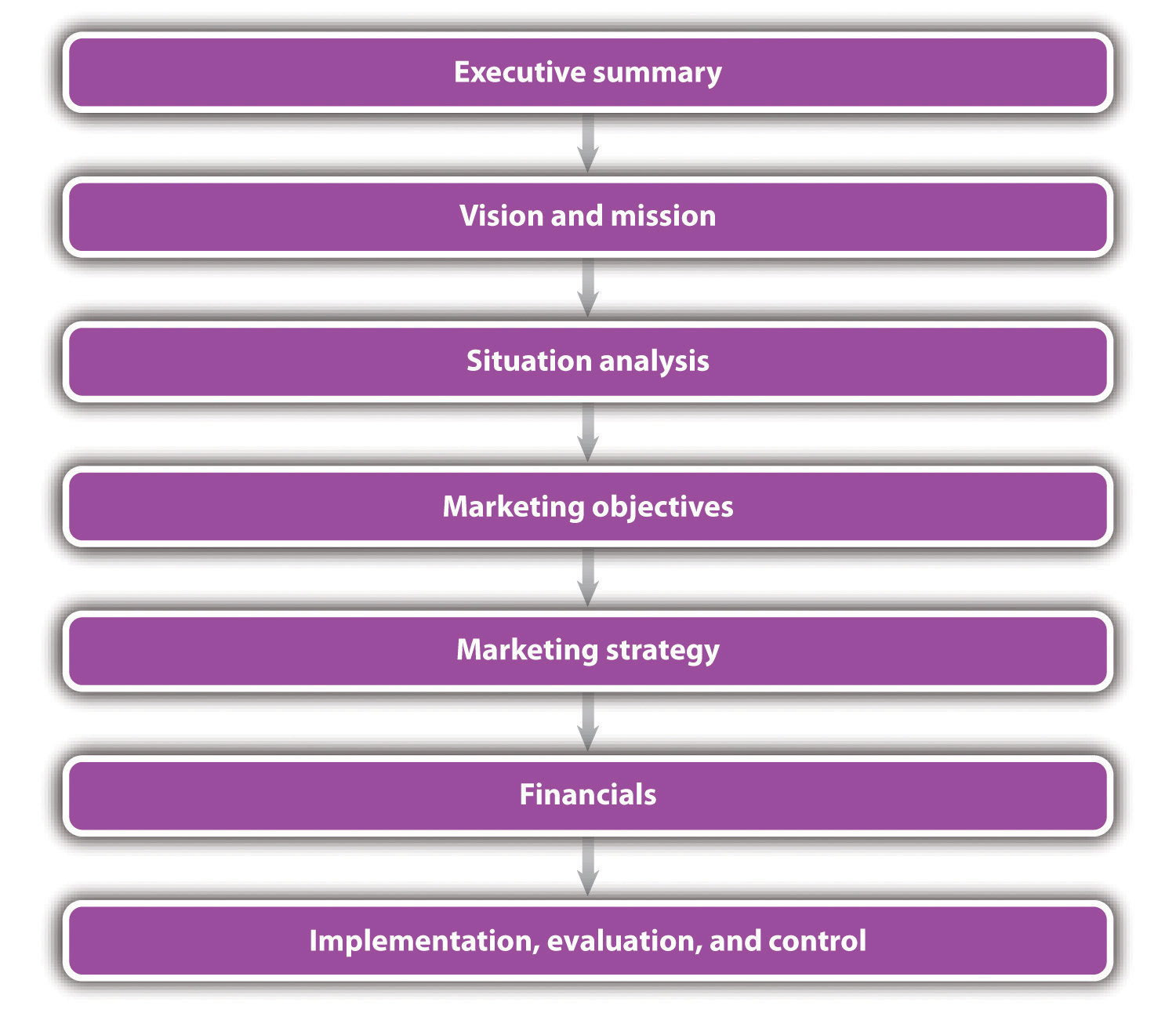 Objective In Business Plan Business Plan Goals Amp Objectives 02 12