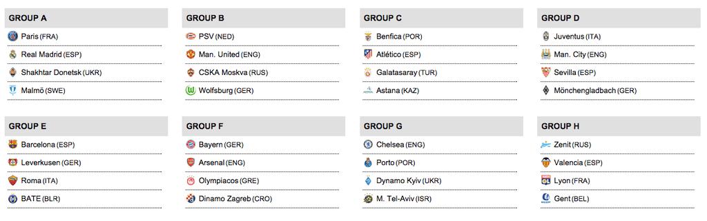 champions league draw 15 16_saynaija.tv