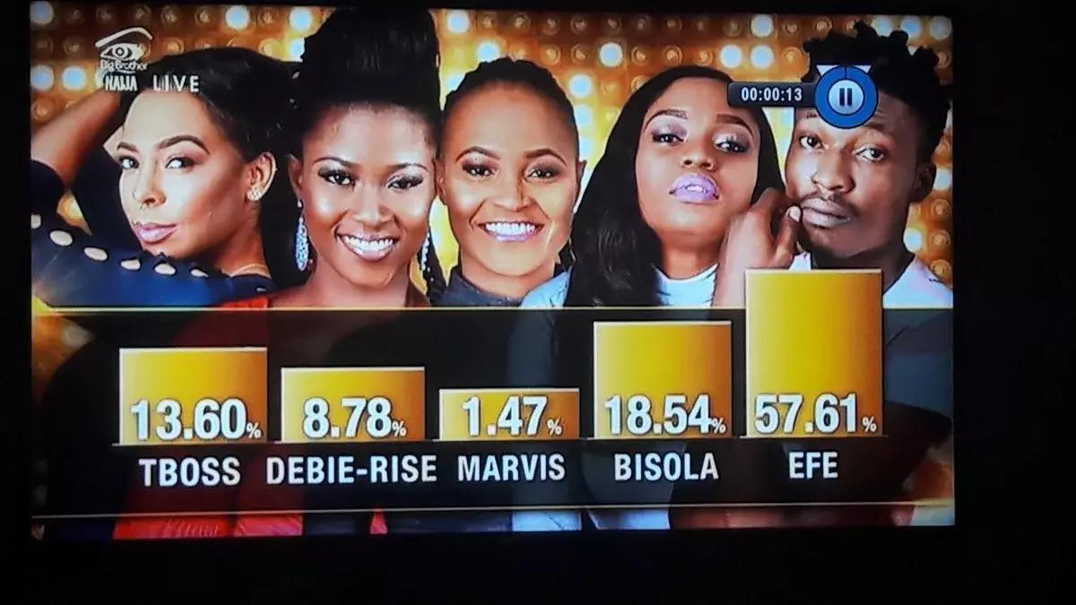 #BBNaija: How Efe Won Big Brother Naija 2017