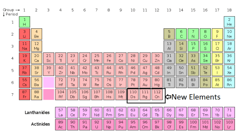 Three new elements in periodic table saypeople periodic table these elements are so large and heavy that they are referred to as super heavy elements or transuranium elements urtaz Gallery