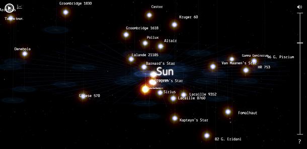 Google chrome experiment for 100,000 stars