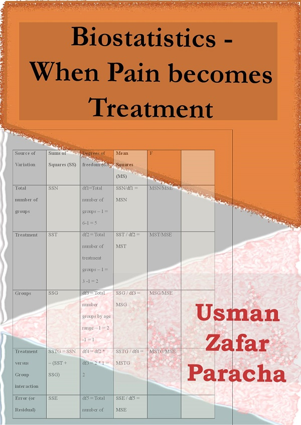 Biostatistics - When pain becomes treatment