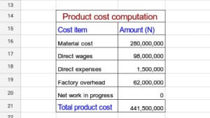 Cost classification: Product cost
