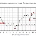 Informácie o dátumové údaje zneužívania