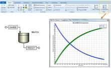 11-2559_Aspen_Plus_Teaching_Modules_Model_Reactors_V8_Lg