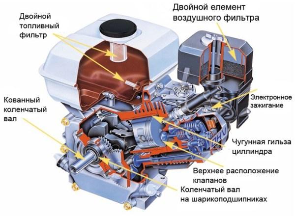 Двигатель бензиновый Honda GX-120 / 160 / 270 Оригинал