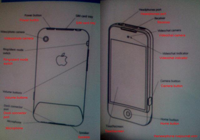 iPhone Bi-Colour 2