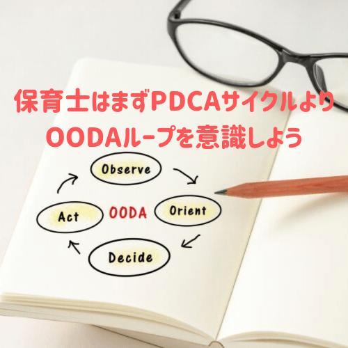 OODAループイメージ