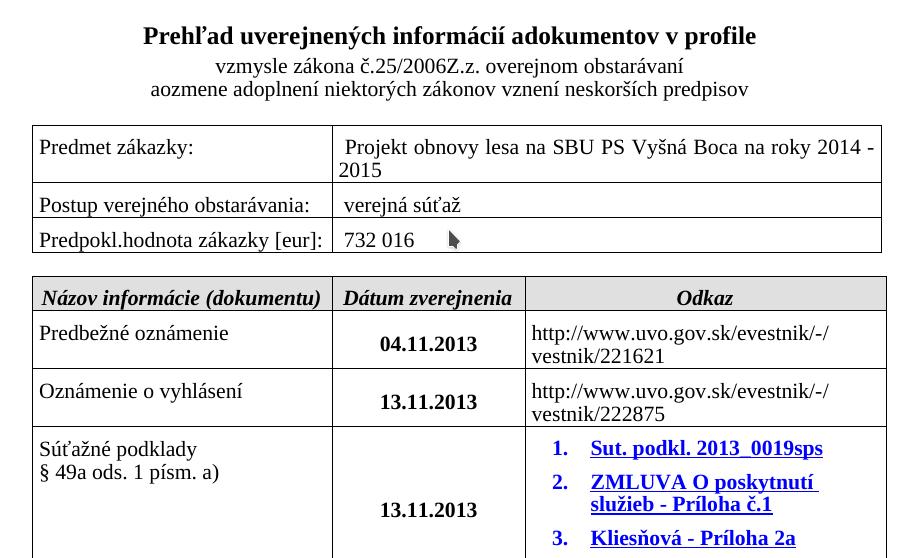 Prehľad uverejnených informácií adokumentov v profile