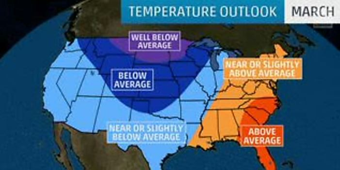 march outlook