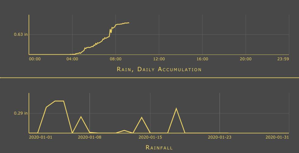 Screenshot 2020-01-25 at 9.21.05 AM