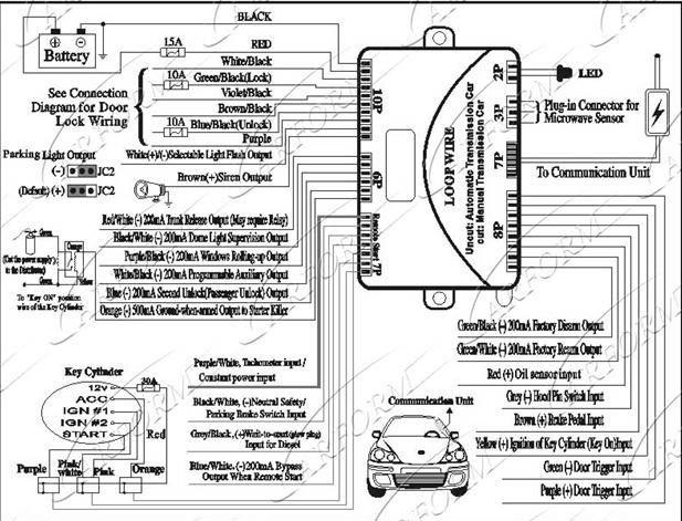 Outstanding Falcon Alarm Wiring Diagram F Alarm Wiring Diagram F Wiring Diagrams Wiring Digital Resources Tziciprontobusorg