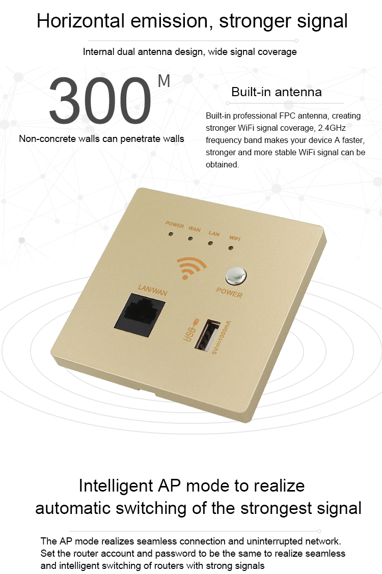 In-Wall Access Point Wifi Router