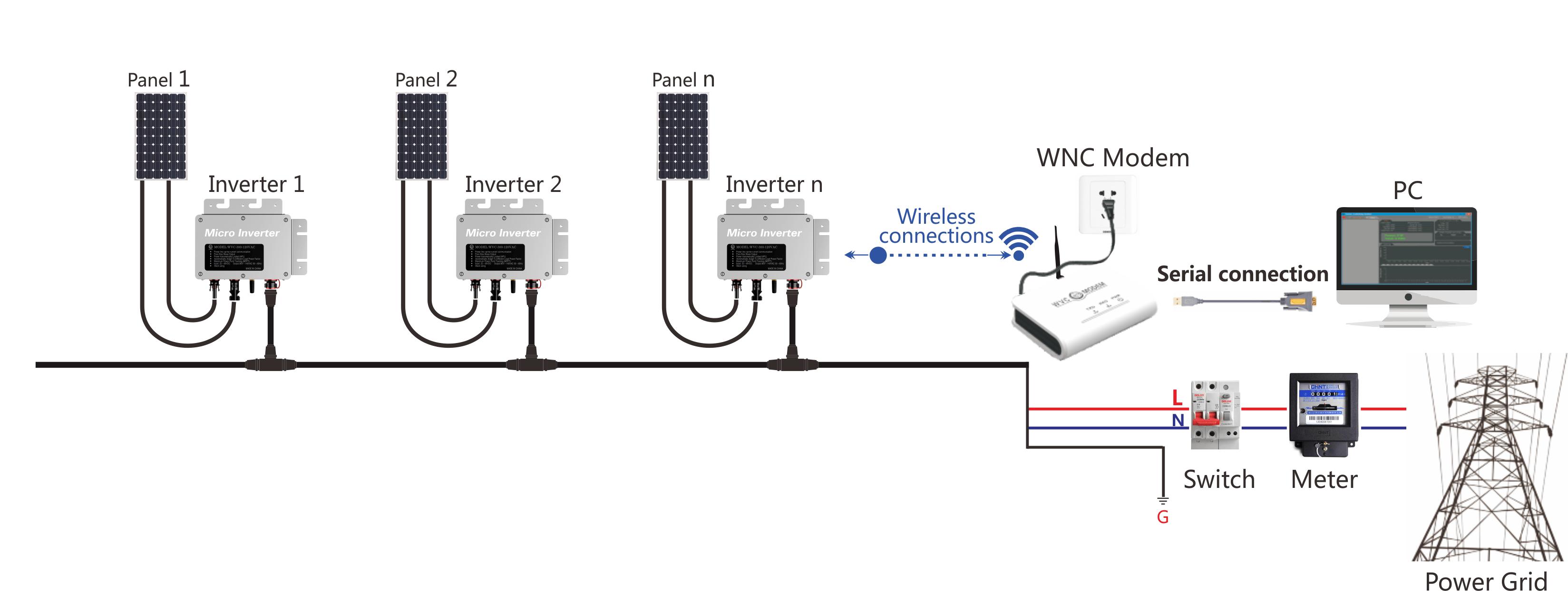 Solar Micro Grid Tie Inverter 250w 300w Dc To Ac