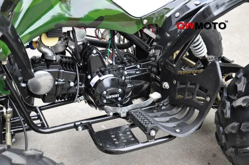 125cc cool sports four wheeler atv ce buy 110cc cool sports atv cool sports atv 150cc 110cc cool sports atv product on alibaba com