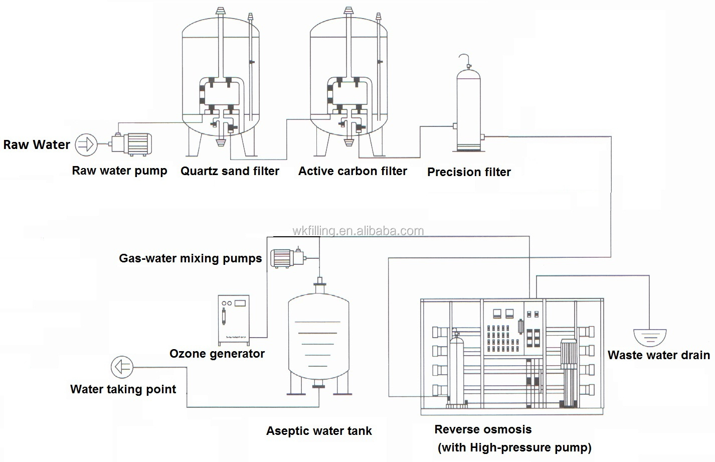 10t H Water Purification System Mineral Water Filter Machine