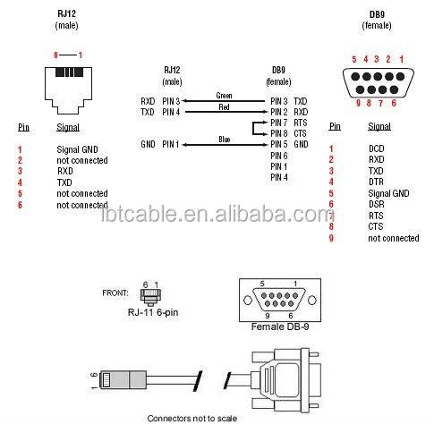 HT1q8TrFHBcXXagOFbXA?resize=485%2C474&ssl=1 rs485 9 pin wiring diagram wiring diagram rs485 9 pin wiring diagram at webbmarketing.co
