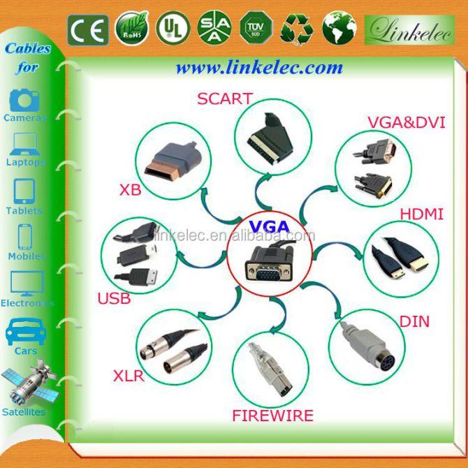 avi to rca wiring diagram international starter wiring