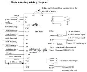Edsa200 Single Phase 220v Frequency Inverter Used For