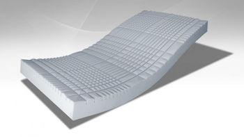 Highly Flexible Mattress Foam