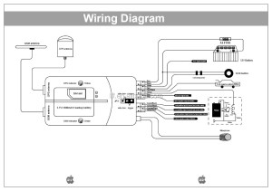 Excalibur Car Alarm Wiring Diagram  ImageResizerToolCom