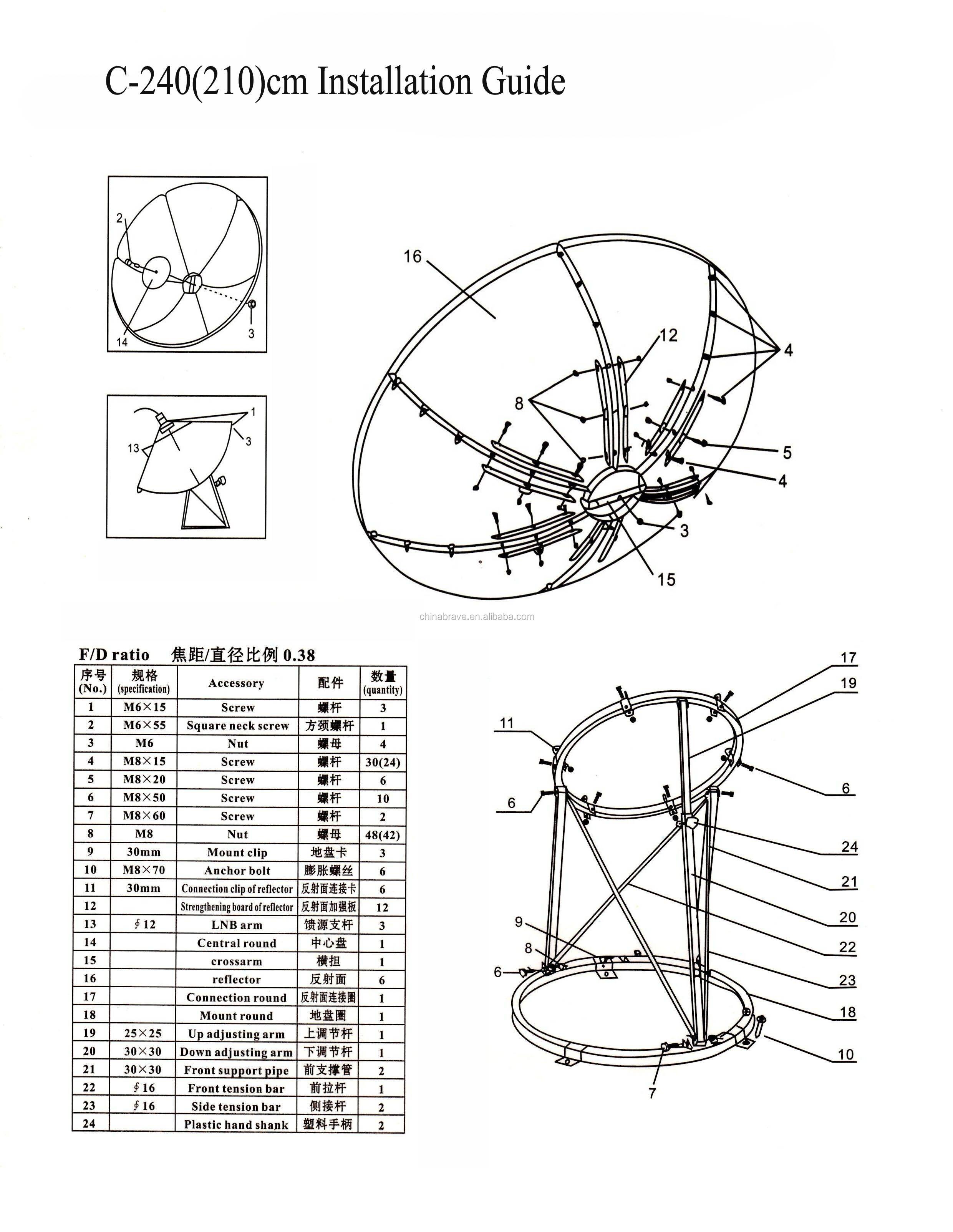 Solid Dish 8 Feet C 2 4m Satellite Dish Antenna For