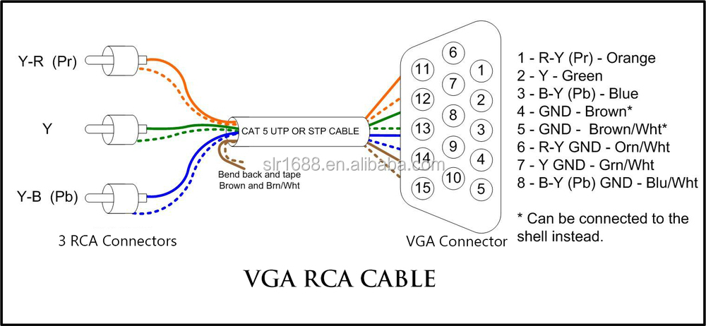 High Quality Rca Cable For Pc Computer Tv Hdtv Projector