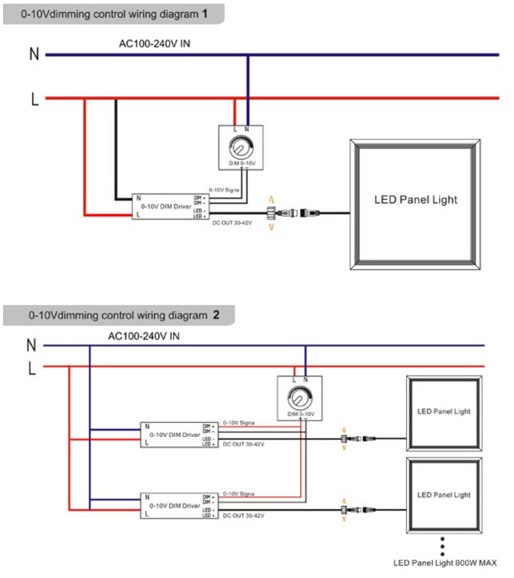 0 10v Dimming Wiring Diagram Led Downlight | Wiring Diagram Wiring V Dimmer on 3 way dimmer, dmx dimmer, leviton ip710 dimmer, dc dimmer, pwm dimmer, 12 volt led dimmer, ip710 wall dimmer, 2 channel led dimmer, 0 10 volt dimmer, electronic low voltage dimmer, 24vac dimmer, light dimmer, illumatech dimmer, triac dimmer,