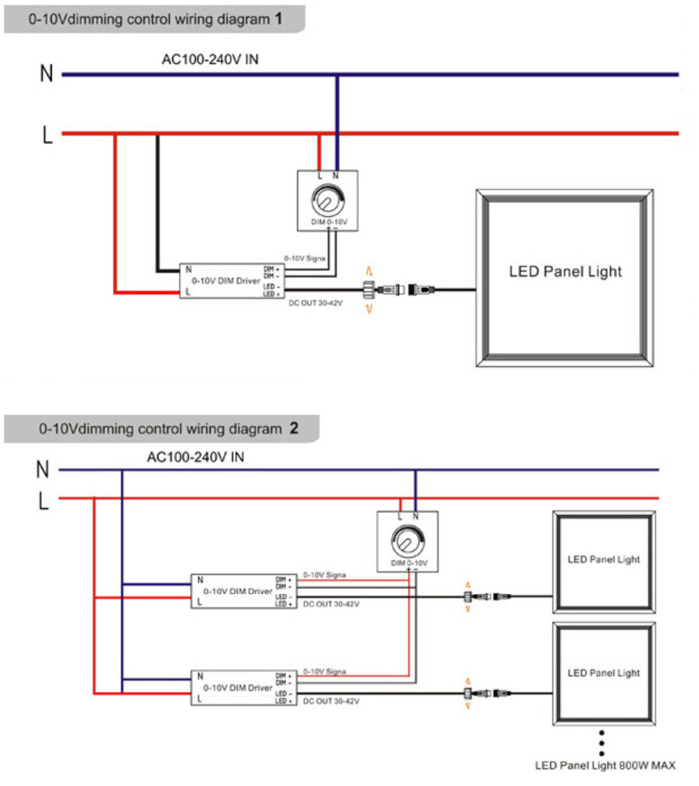 10v led wiring diagram wiring diagram magnetic ballast wiring diagram  dimmable led driver wiring diagram periodic