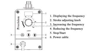 LAWN GENIE WIRING DIAGRAM  Auto Electrical Wiring Diagram