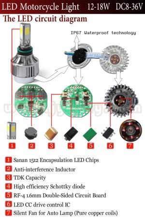 18w M3 Mini Led Motorcycle Headlight  Buy M3 Mini Led