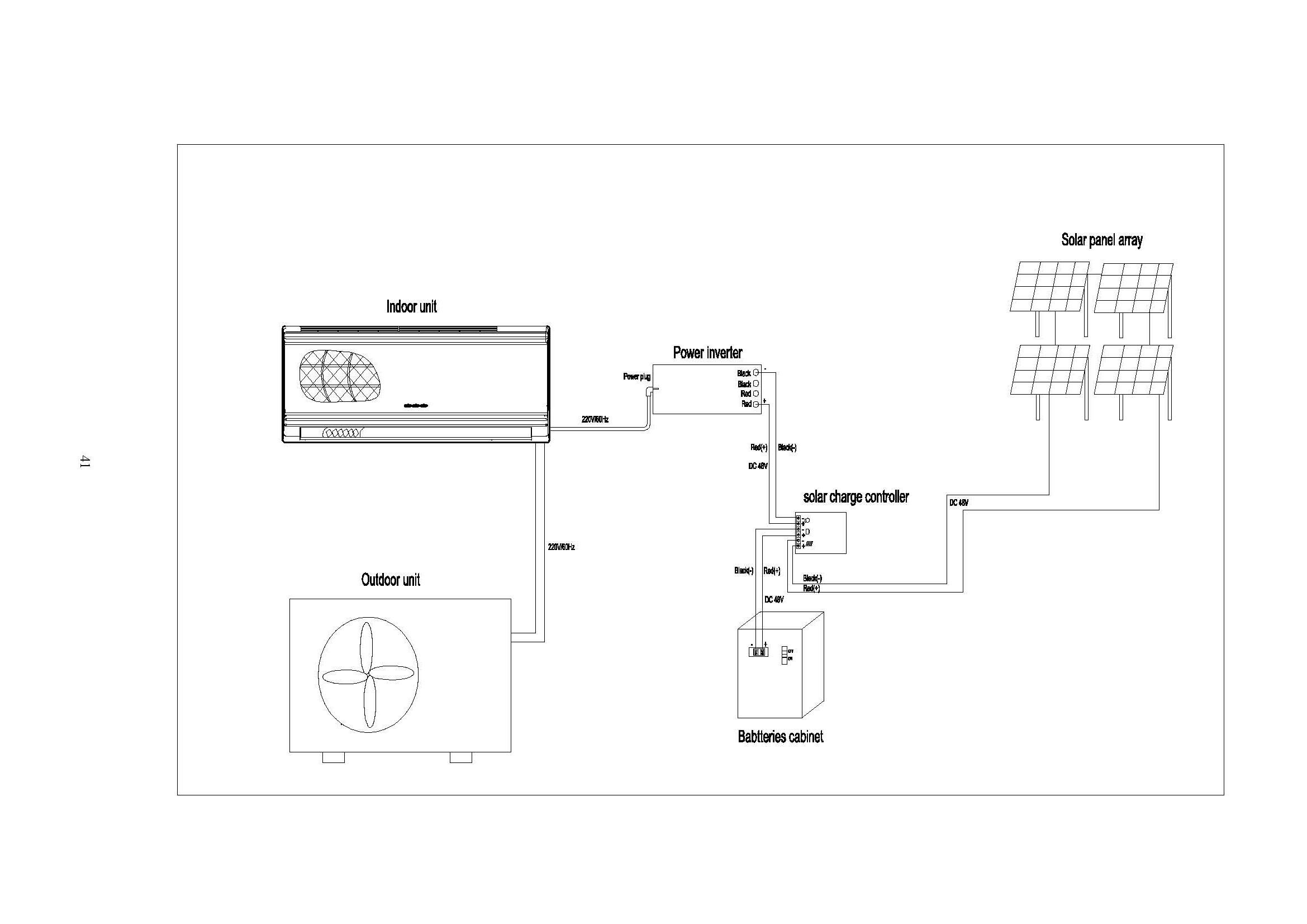 Dc 48v Inverter Wall Split Type Air Conditioner 100