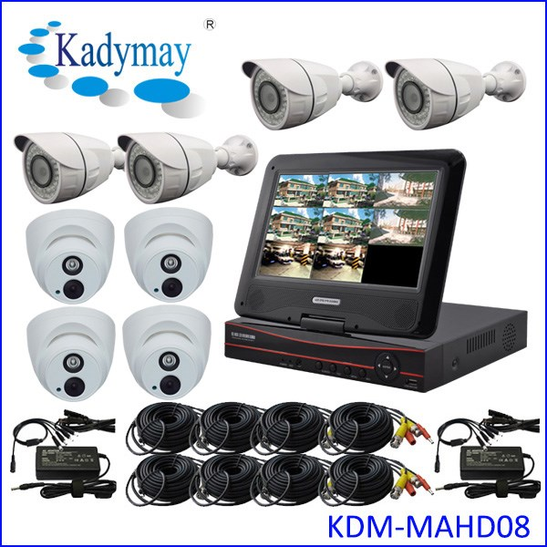 Cheap Security Equipment