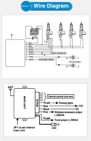 car central locking system car door lock actuator remote