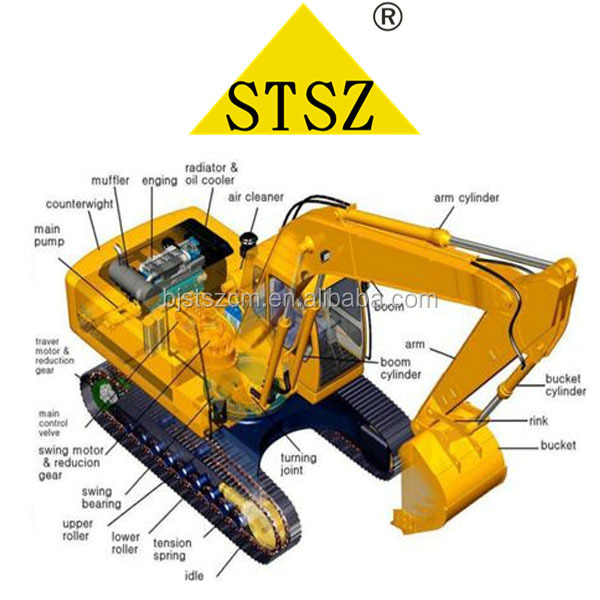 Excavator Pins And Bushings Parts