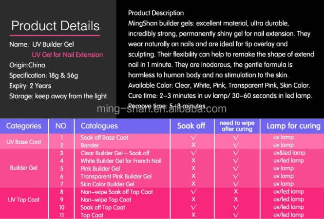 30611j Nail Art System Canni Lacquer Gel Extension Kit Uv