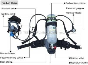 Similar Scott Msa Drager Breathing Apparatus Scba  Buy