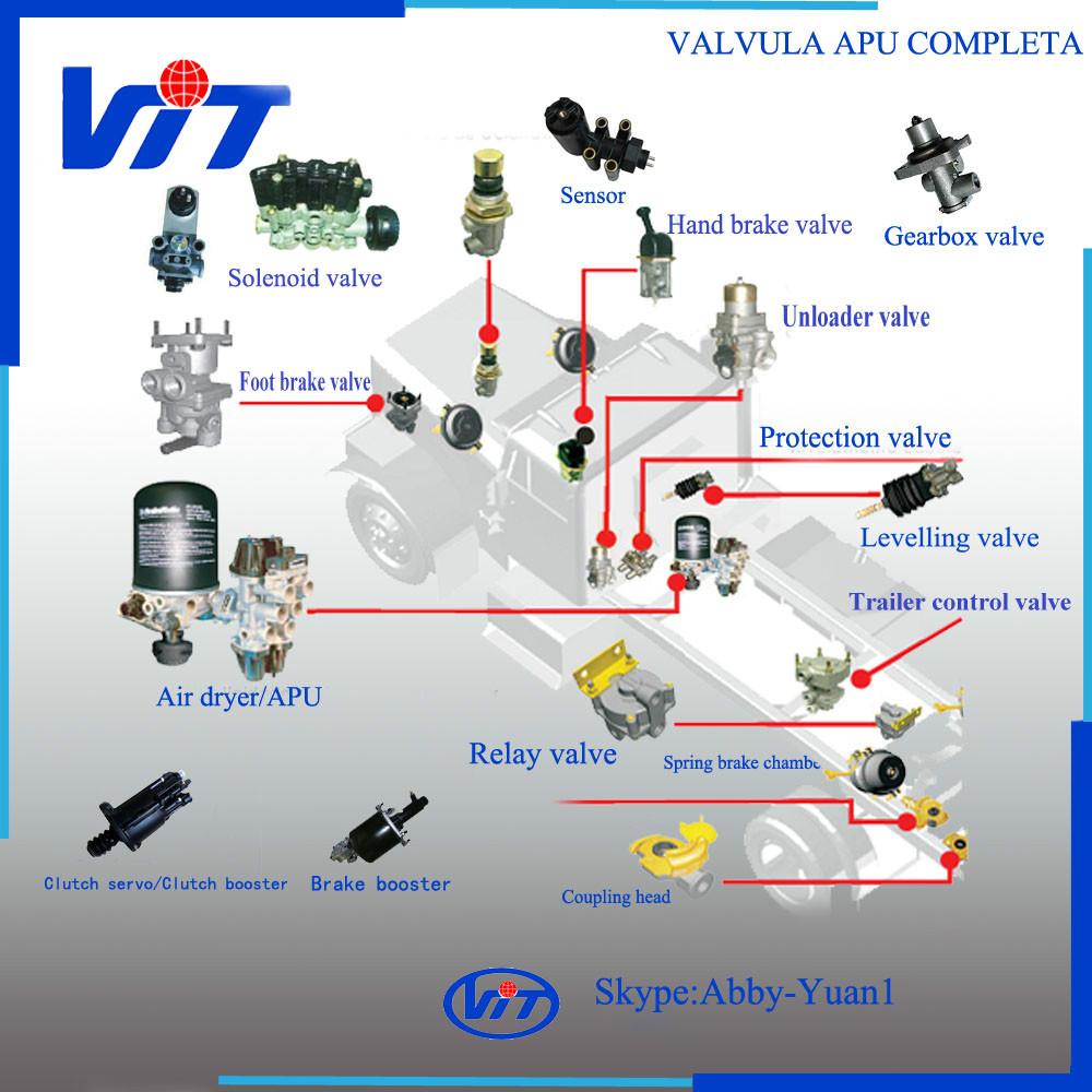 Wabco Abs Wiring Diagram Meritor