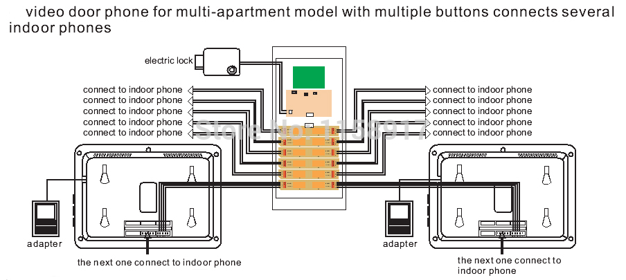 Multi Building Apartments Video Door Phone Intercom System