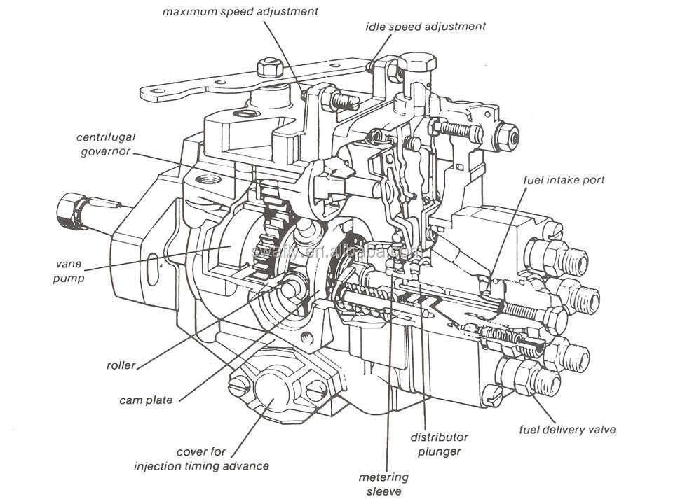 Diagram Excavator Parts Diagram Wiring Diagram Diagram Schematic