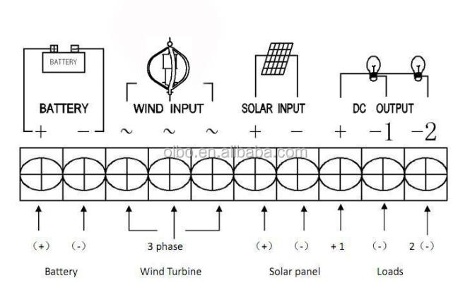 wind turbine wiring diagram 3 phase wind turbine wiring diagram 3 image wiring wind turbine wiring diagram wiring diagrams on
