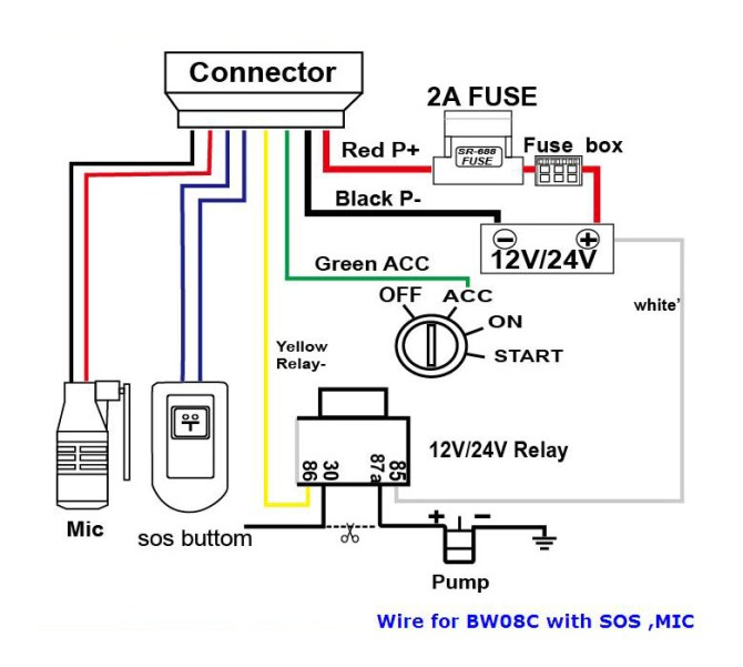 diagram vehicle gps tracker wiring diagram full hd